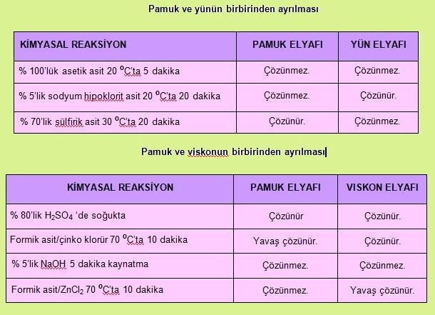 kimyasal_iplik_testleri_2_j.jpg