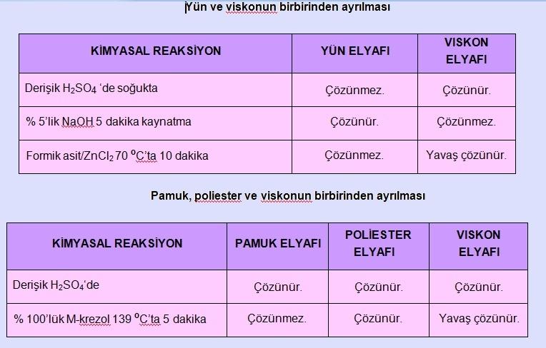 kimyasal_iplik_testleri_test_2_j.jpg